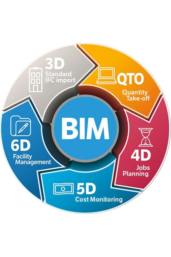 mantenimiento  str vision cpm engineering simbim solutions  store