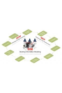 Consultoría BIM y Soporte Técnico